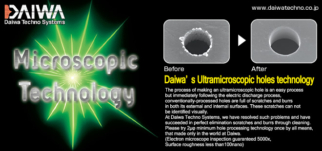 Microhole Processing Technology